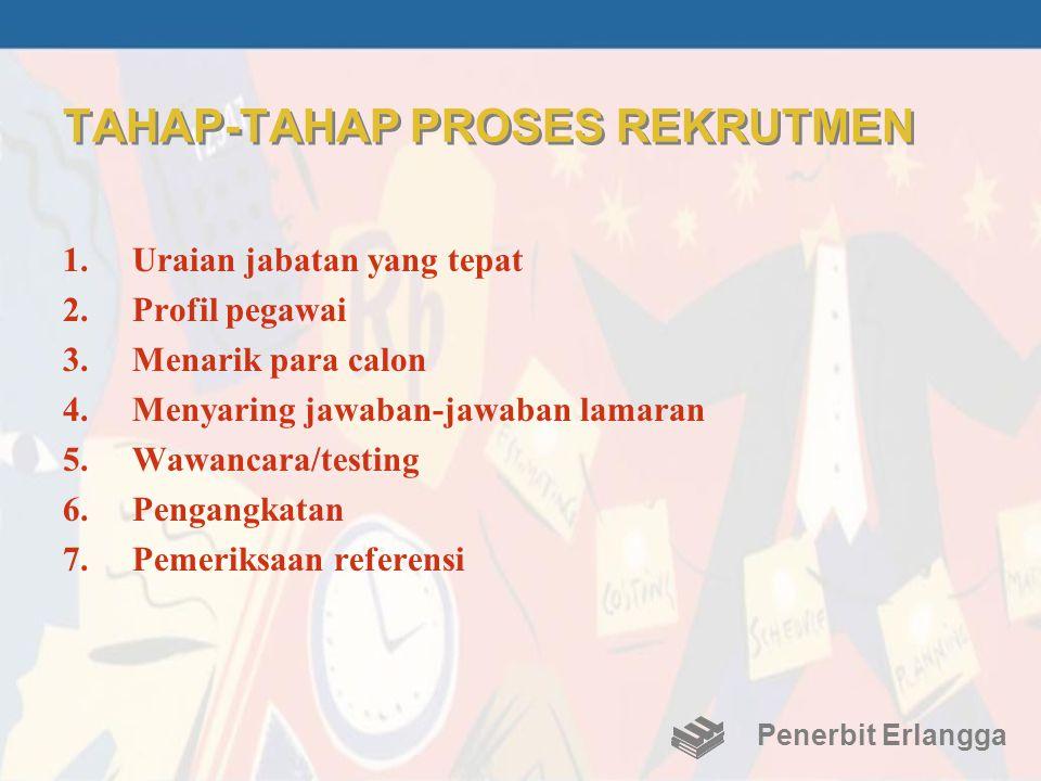 TAHAP-TAHAP PROSES REKRUTMEN 1.Uraian jabatan yang tepat 2.Profil pegawai 3.Menarik para calon 4.Menyaring jawaban-jawaban lamaran 5.Wawancara/testing