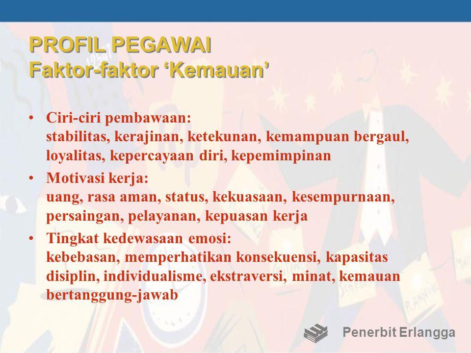 PROFIL PEGAWAI Faktor-faktor 'Kemauan' •Ciri-ciri pembawaan: stabilitas, kerajinan, ketekunan, kemampuan bergaul, loyalitas, kepercayaan diri, kepemim