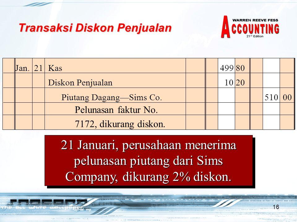 16 21 Januari, perusahaan menerima pelunasan piutang dari Sims Company, dikurang 2% diskon.
