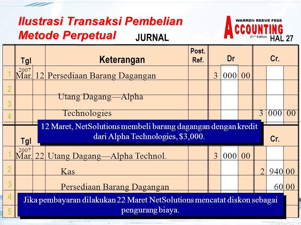 18 Ilustrasi Transaksi Pembelian Metode Perpetual JURNAL Tgl Keterangan Post.