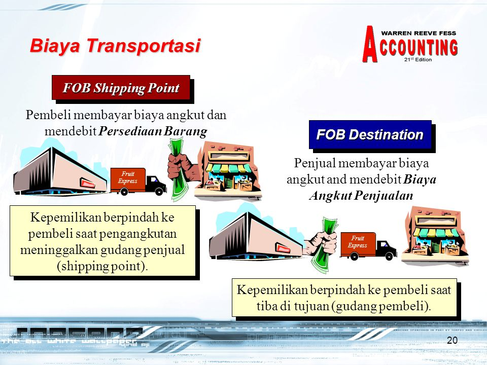 20 Biaya Transportasi Pembeli membayar biaya angkut dan mendebit Persediaan Barang Fruit Express Kepemilikan berpindah ke pembeli saat pengangkutan meninggalkan gudang penjual (shipping point).