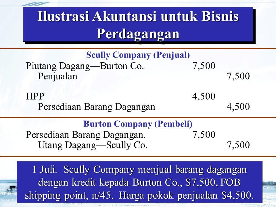 22 Ilustrasi Akuntansi untuk Bisnis Perdagangan 1 Juli.