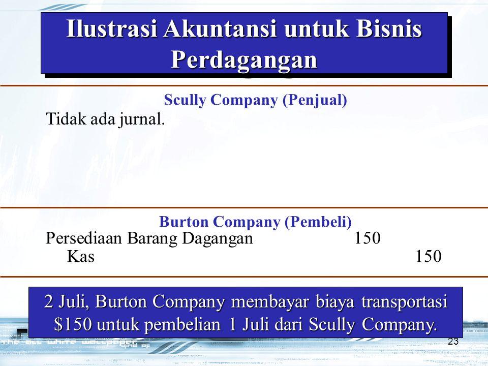 23 Ilustrasi Akuntansi untuk Bisnis Perdagangan Tidak ada jurnal.