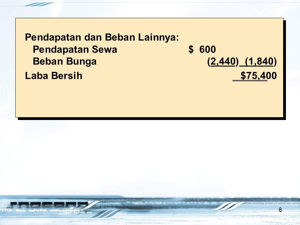 6 Pendapatan dan Beban Lainnya: Pendapatan Sewa$ 600 Beban Bunga(2,440) (1,840) Laba Bersih $75,400