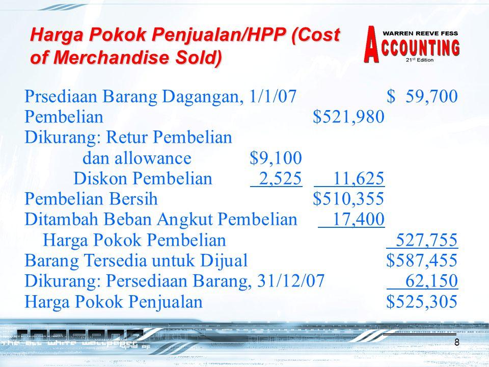 8 Prsediaan Barang Dagangan, 1/1/07$ 59,700 Pembelian$521,980 Dikurang: Retur Pembelian dan allowance$9,100 Diskon Pembelian 2,525 11,625 Pembelian Bersih$510,355 Ditambah Beban Angkut Pembelian 17,400 Harga Pokok Pembelian 527,755 Barang Tersedia untuk Dijual$587,455 Dikurang: Persediaan Barang, 31/12/07 62,150 Harga Pokok Penjualan$525,305 Harga Pokok Penjualan/HPP (Cost of Merchandise Sold)