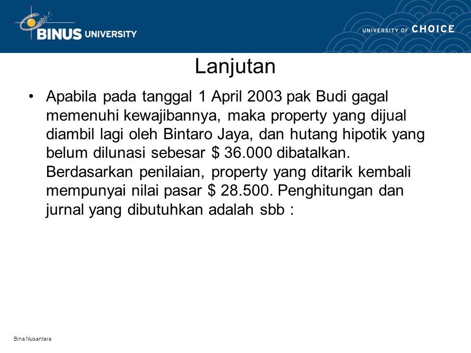 Bina Nusantara Lanjutan •Apabila pada tanggal 1 April 2003 pak Budi gagal memenuhi kewajibannya, maka property yang dijual diambil lagi oleh Bintaro J