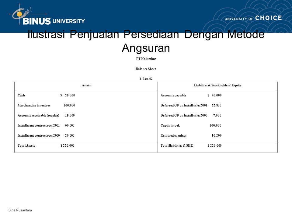 Bina Nusantara Ilustrasi Penjualan Persediaan Dengan Metode Angsuran PT Kolumbus Balance Sheet 1-Jan-02 AssetsLiabilites & Stockholders' Equity Cash $