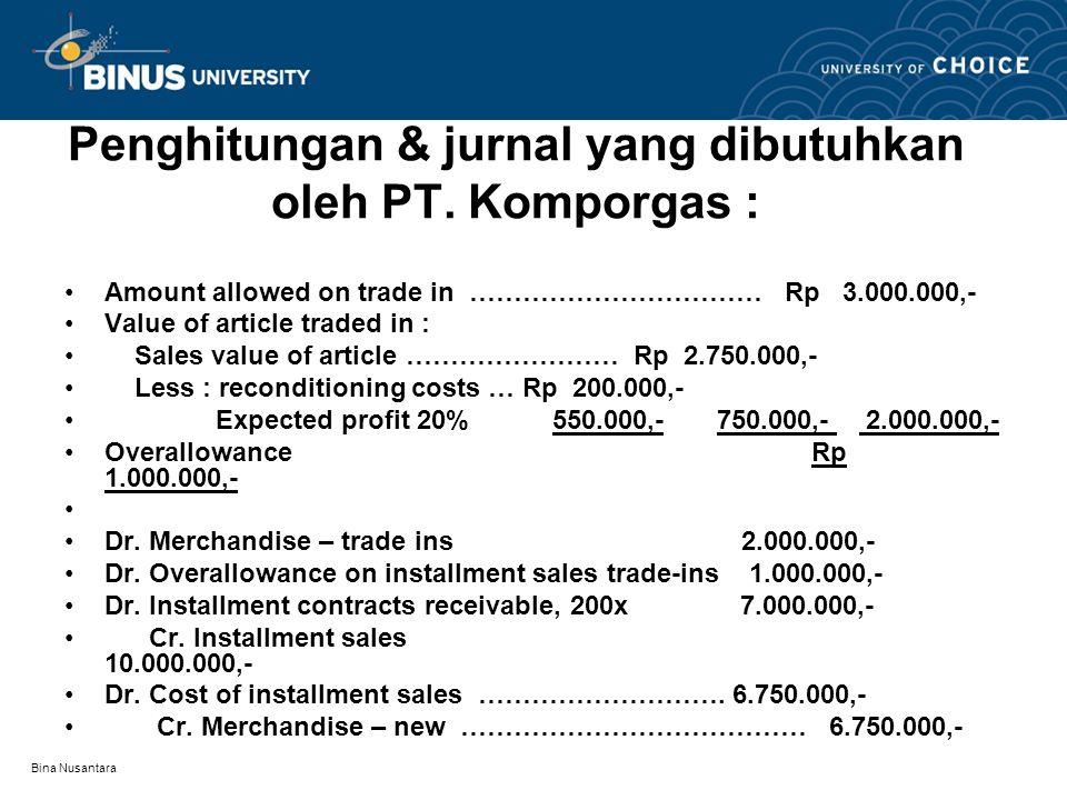 Bina Nusantara Penghitungan & jurnal yang dibutuhkan oleh PT. Komporgas : •Amount allowed on trade in …………………………… Rp 3.000.000,- •Value of article tra