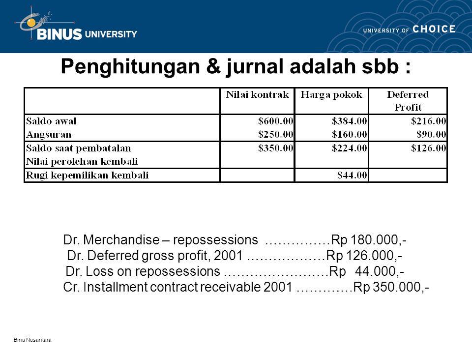 Bina Nusantara Penghitungan & jurnal adalah sbb : Dr. Merchandise – repossessions ……………Rp 180.000,- Dr. Deferred gross profit, 2001 ………………Rp 126.000,-
