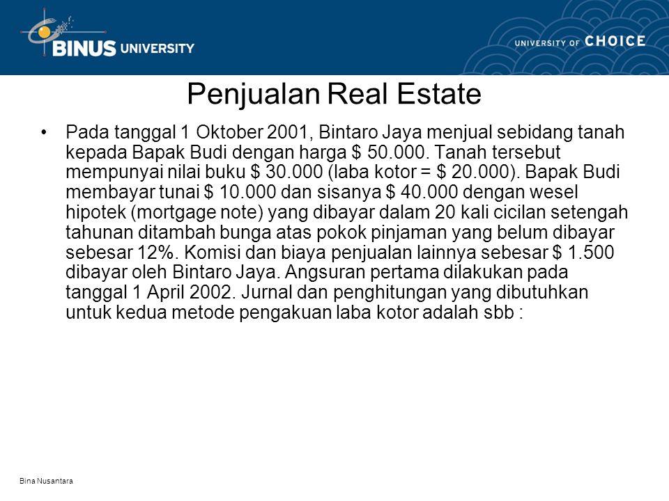 Bina Nusantara Penjualan Real Estate •Pada tanggal 1 Oktober 2001, Bintaro Jaya menjual sebidang tanah kepada Bapak Budi dengan harga $ 50.000. Tanah