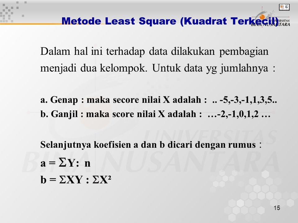 15 Metode Least Square (Kuadrat Terkecil) Dalam hal ini terhadap data dilakukan pembagian menjadi dua kelompok. Untuk data yg jumlahnya : a. Genap : m