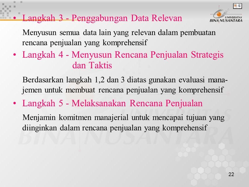 22 •Langkah 3 - Penggabungan Data Relevan Menyusun semua data lain yang relevan dalam pembuatan rencana penjualan yang komprehensif •Langkah 4 - Menyu