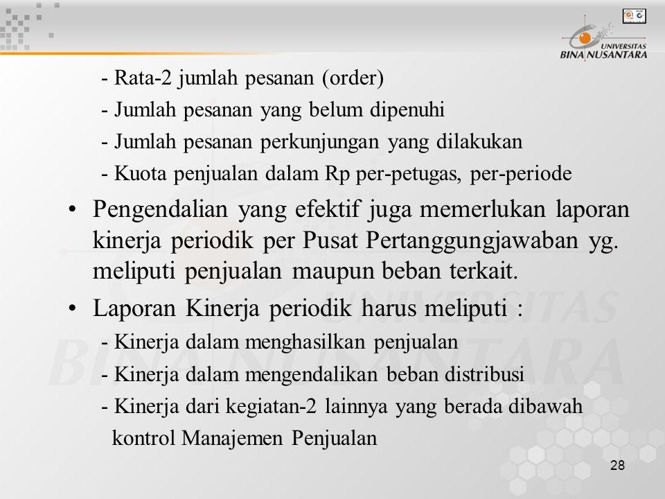 28 - Rata-2 jumlah pesanan (order) - Jumlah pesanan yang belum dipenuhi - Jumlah pesanan perkunjungan yang dilakukan - Kuota penjualan dalam Rp per-pe