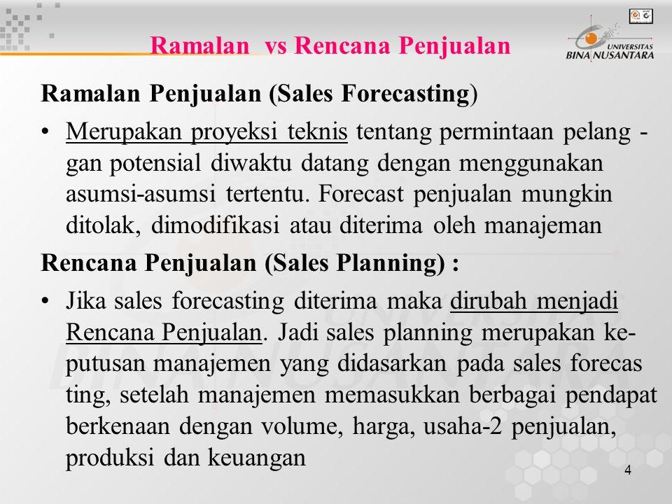 4 Ramalan vs Rencana Penjualan Ramalan Penjualan (Sales Forecasting) •Merupakan proyeksi teknis tentang permintaan pelang - gan potensial diwaktu data