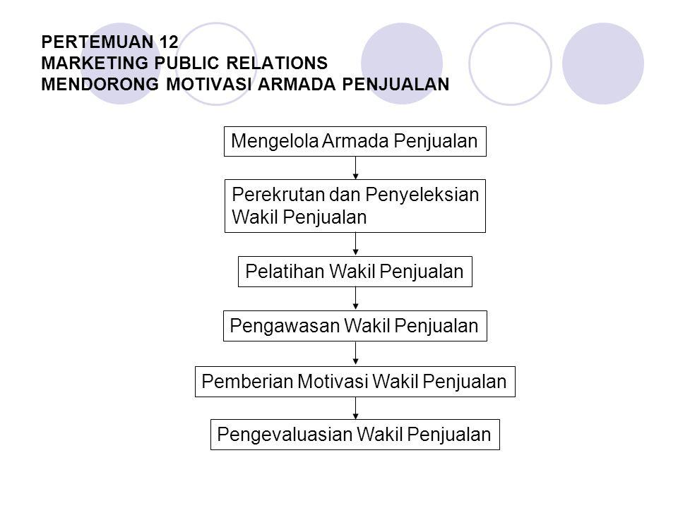 PERTEMUAN 12 MARKETING PUBLIC RELATIONS MENDORONG MOTIVASI ARMADA PENJUALAN Mengelola Armada Penjualan Perekrutan dan Penyeleksian Wakil Penjualan Pel