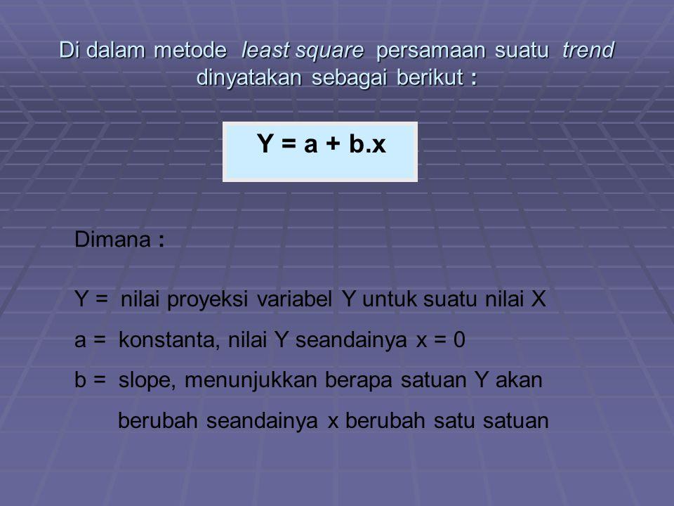 Di dalam metode least square persamaan suatu trend dinyatakan sebagai berikut : Y = a + b.x Dimana : Y = nilai proyeksi variabel Y untuk suatu nilai X a = konstanta, nilai Y seandainya x = 0 b = slope, menunjukkan berapa satuan Y akan berubah seandainya x berubah satu satuan