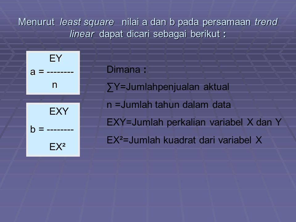 Menurut least square nilai a dan b pada persamaan trend linear dapat dicari sebagai berikut : EY EY a = -------- n EXY b = -------- EX² Dimana : ∑Y=Jumlahpenjualan aktual n =Jumlah tahun dalam data EXY=Jumlah perkalian variabel X dan Y EX²=Jumlah kuadrat dari variabel X