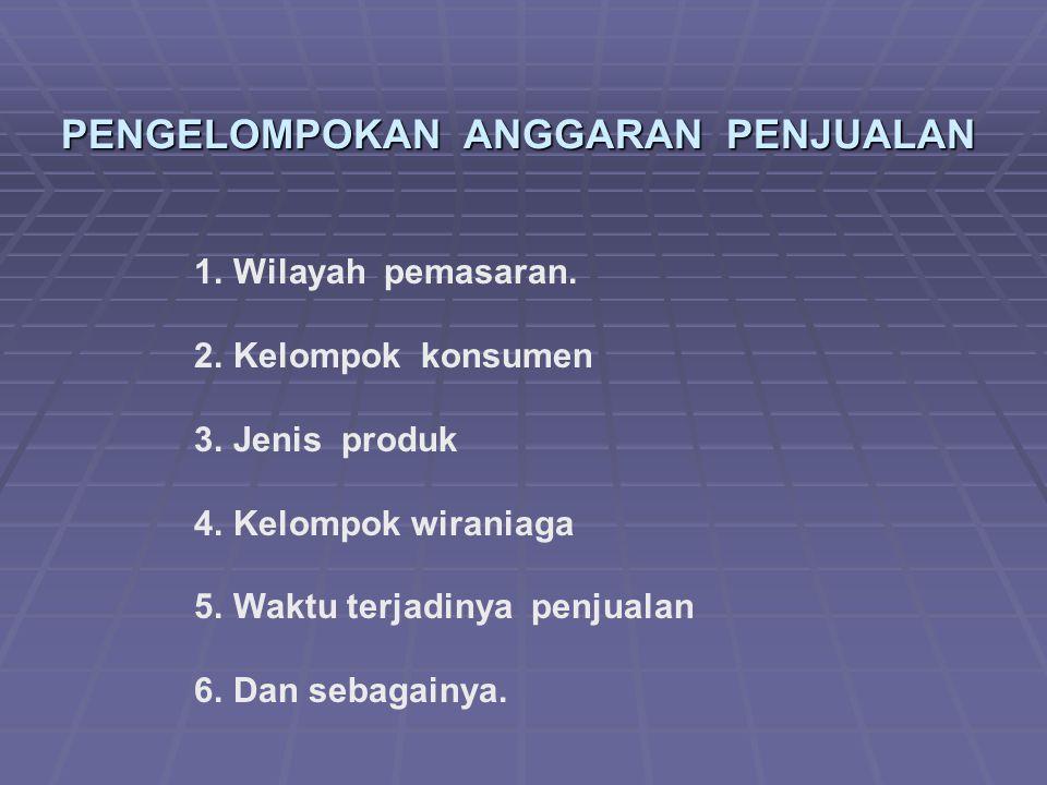 PENGELOMPOKAN ANGGARAN PENJUALAN 1.Wilayah pemasaran.