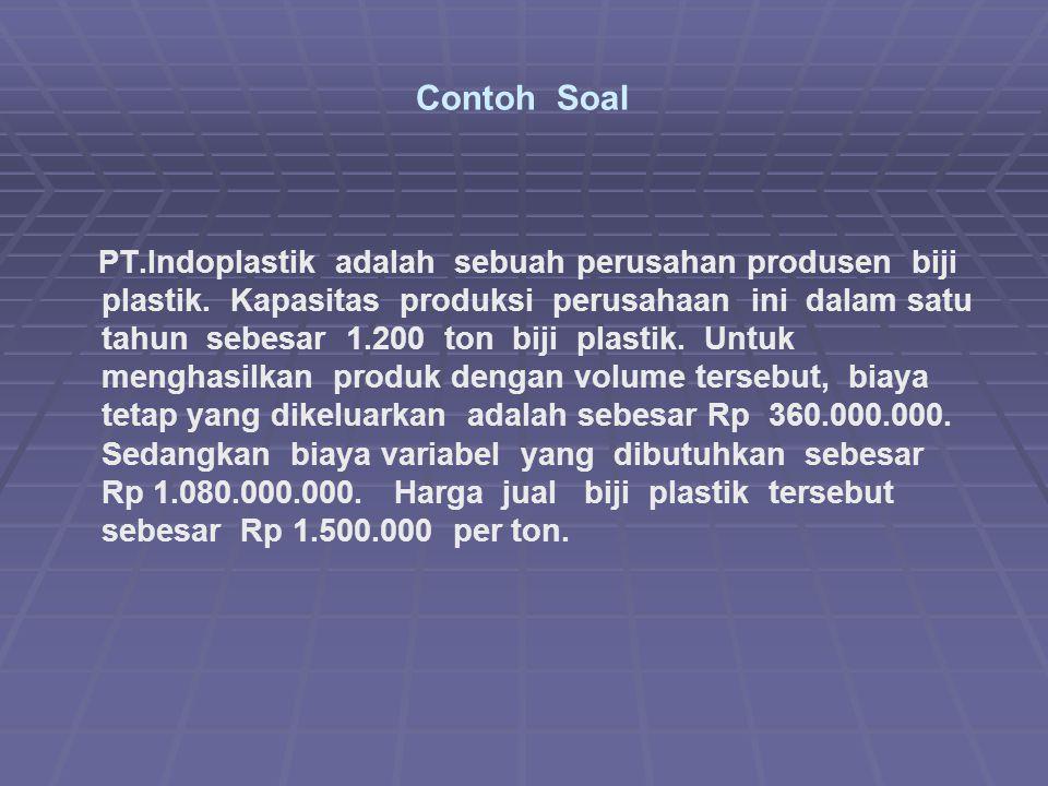 Contoh Soal PT.Indoplastik adalah sebuah perusahan produsen biji plastik.