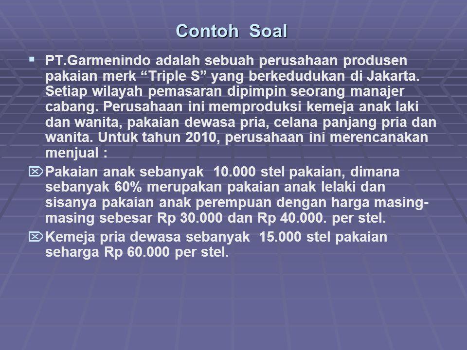   Celana panjang sebanyak 20.000 stel, dimana sebanyak 70% merupakan celana panjang pria dan sisanya celana panjang wanita, dengan harga masing-masing sebesar Rp 75.000 dan Rp 85.000 per stel-nya.