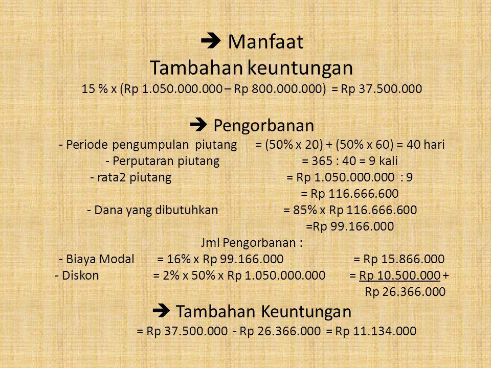  Manfaat Tambahan keuntungan 15 % x (Rp 1.050.000.000 – Rp 800.000.000) = Rp 37.500.000  Pengorbanan - Periode pengumpulan piutang = (50% x 20) + (5