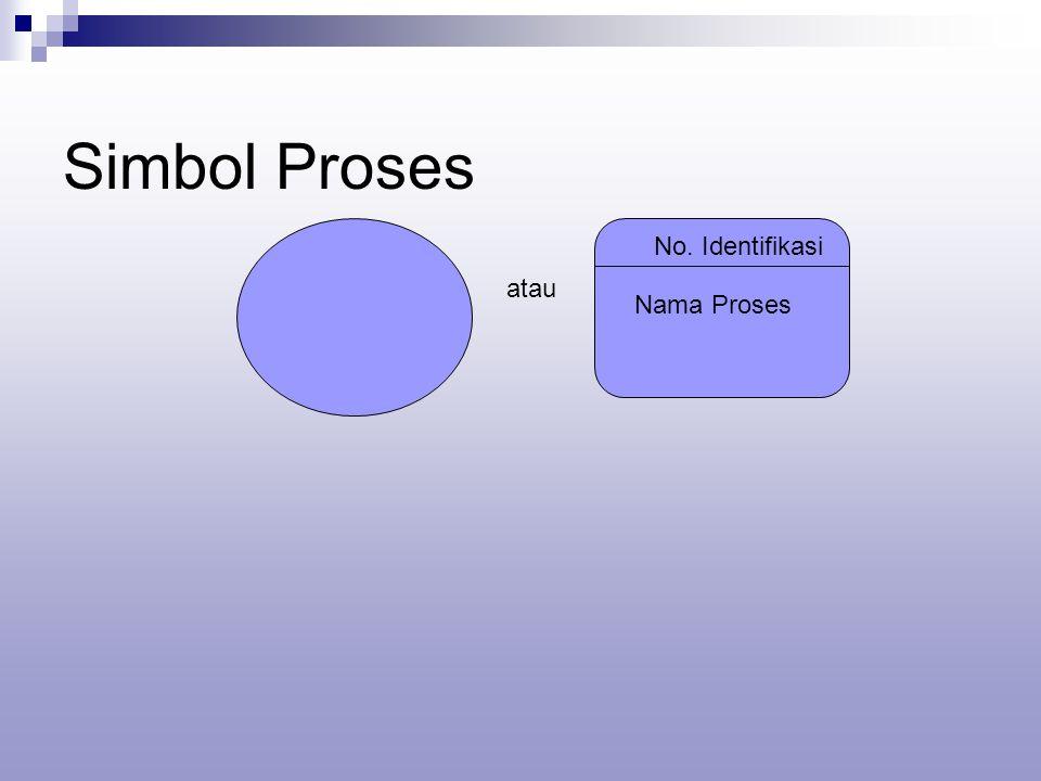 Simbol Proses atau No. Identifikasi Nama Proses