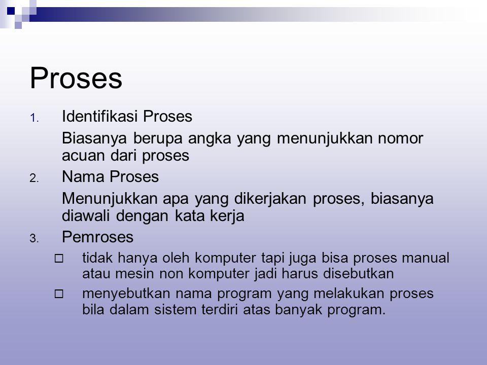Proses 1. Identifikasi Proses Biasanya berupa angka yang menunjukkan nomor acuan dari proses 2.