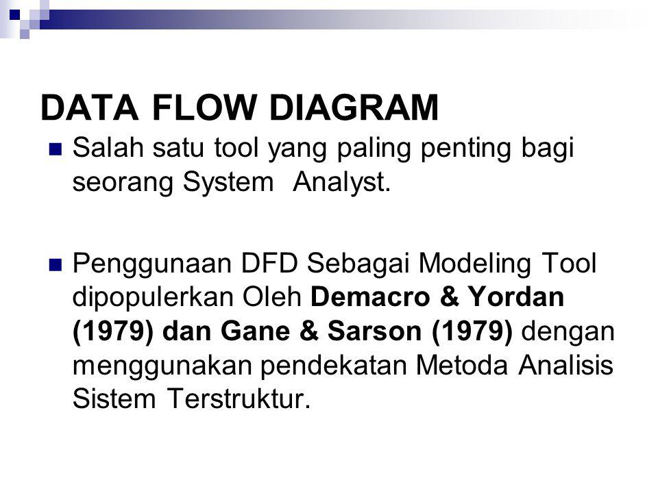 DATA FLOW DIAGRAM  Salah satu tool yang paling penting bagi seorang System Analyst.