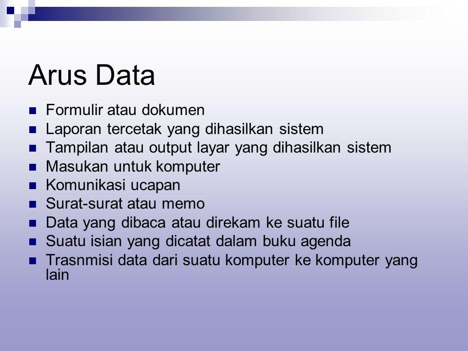 Arus Data  Formulir atau dokumen  Laporan tercetak yang dihasilkan sistem  Tampilan atau output layar yang dihasilkan sistem  Masukan untuk komputer  Komunikasi ucapan  Surat-surat atau memo  Data yang dibaca atau direkam ke suatu file  Suatu isian yang dicatat dalam buku agenda  Trasnmisi data dari suatu komputer ke komputer yang lain