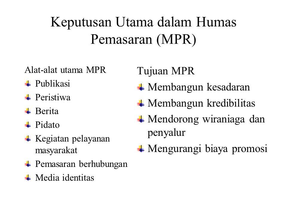Keputusan Utama dalam Humas Pemasaran (MPR) Alat-alat utama MPR Publikasi Peristiwa Berita Pidato Kegiatan pelayanan masyarakat Pemasaran berhubungan Media identitas Tujuan MPR Membangun kesadaran Membangun kredibilitas Mendorong wiraniaga dan penyalur Mengurangi biaya promosi