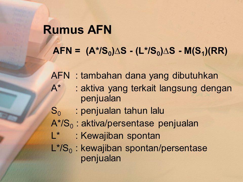 Rumus AFN AFN = (A*/S 0 )∆S - (L*/S 0 )∆S - M(S 1 )(RR) AFN: tambahan dana yang dibutuhkan A*: aktiva yang terkait langsung dengan penjualan S 0 : pen