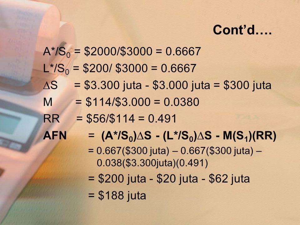 Cont'd…. A*/S 0 = $2000/$3000 = 0.6667 L*/S 0 = $200/ $3000 = 0.6667 ∆S = $3.300 juta - $3.000 juta = $300 juta M = $114/$3.000 = 0.0380 RR = $56/$114