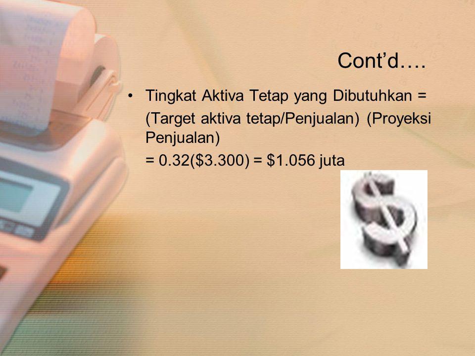 Cont'd…. •Tingkat Aktiva Tetap yang Dibutuhkan = (Target aktiva tetap/Penjualan) (Proyeksi Penjualan) = 0.32($3.300) = $1.056 juta