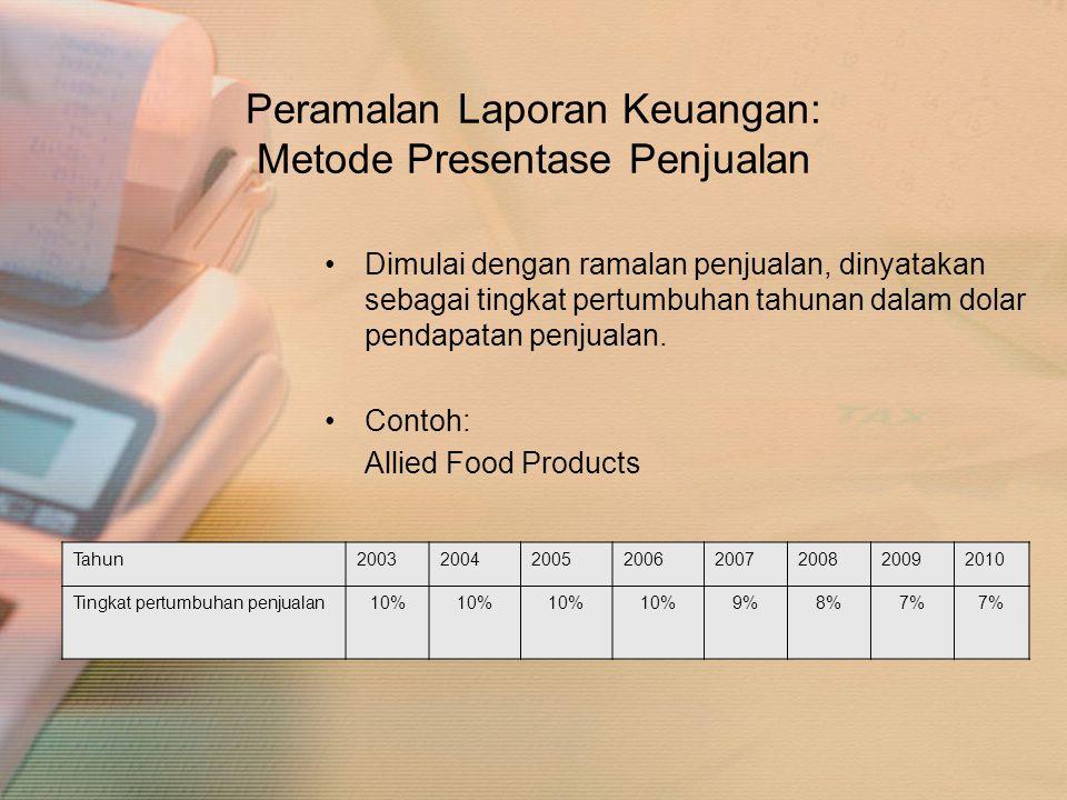 Peramalan Laporan Keuangan: Metode Presentase Penjualan •Dimulai dengan ramalan penjualan, dinyatakan sebagai tingkat pertumbuhan tahunan dalam dolar