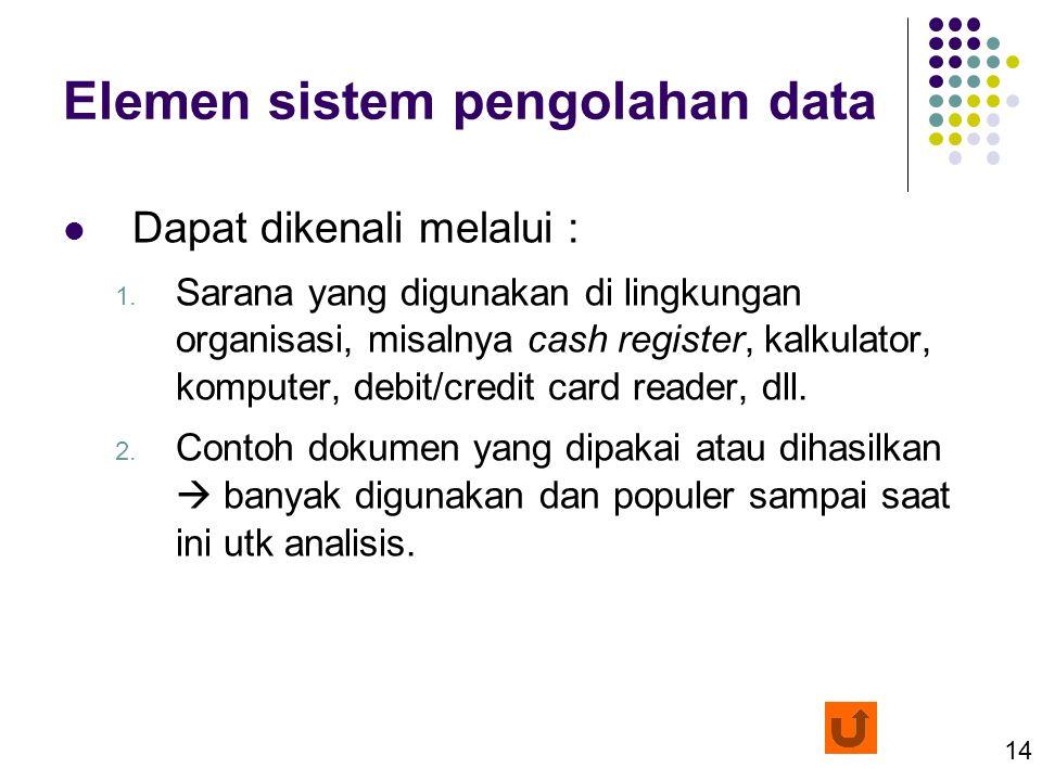 14 Elemen sistem pengolahan data  Dapat dikenali melalui : 1. Sarana yang digunakan di lingkungan organisasi, misalnya cash register, kalkulator, kom