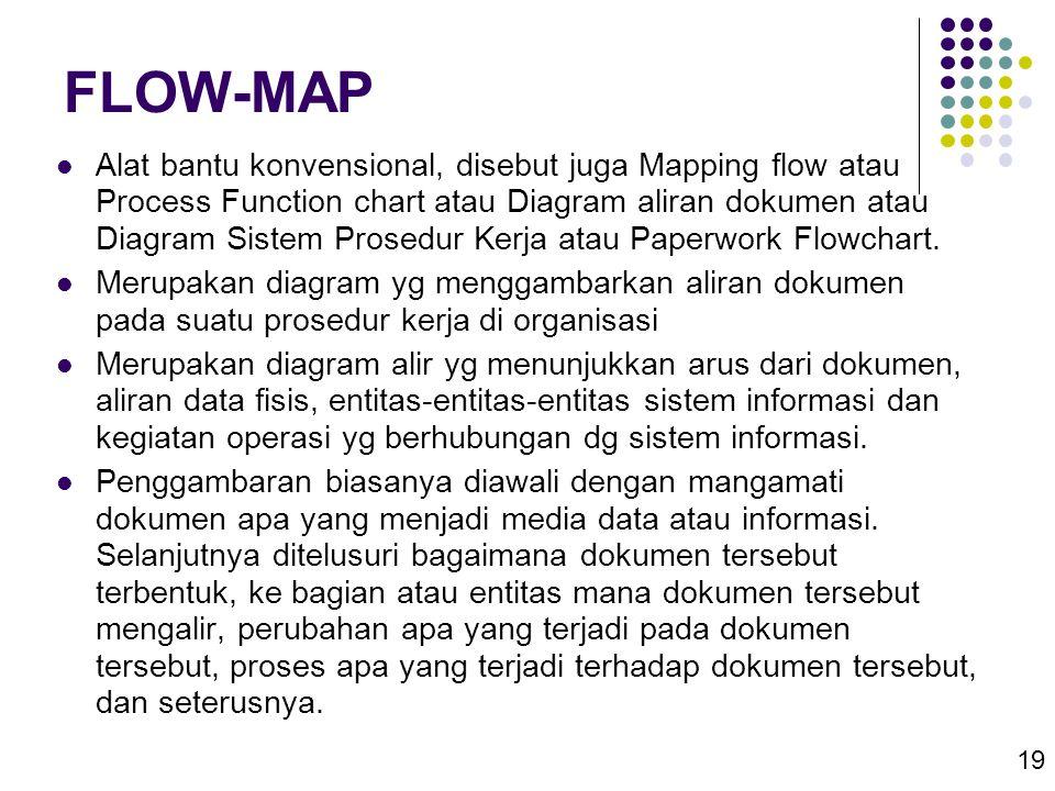 19 FLOW-MAP  Alat bantu konvensional, disebut juga Mapping flow atau Process Function chart atau Diagram aliran dokumen atau Diagram Sistem Prosedur