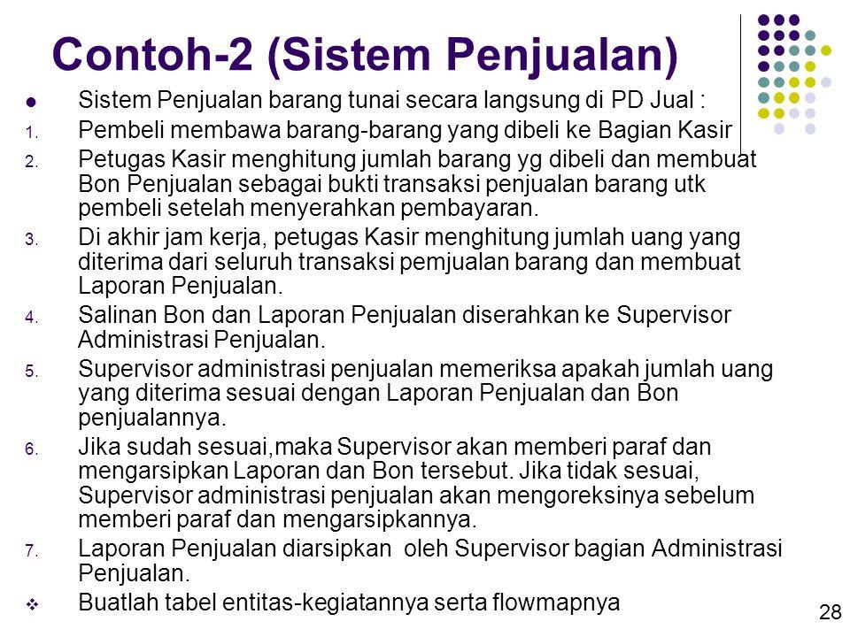 28 Contoh-2 (Sistem Penjualan)  Sistem Penjualan barang tunai secara langsung di PD Jual : 1. Pembeli membawa barang-barang yang dibeli ke Bagian Kas