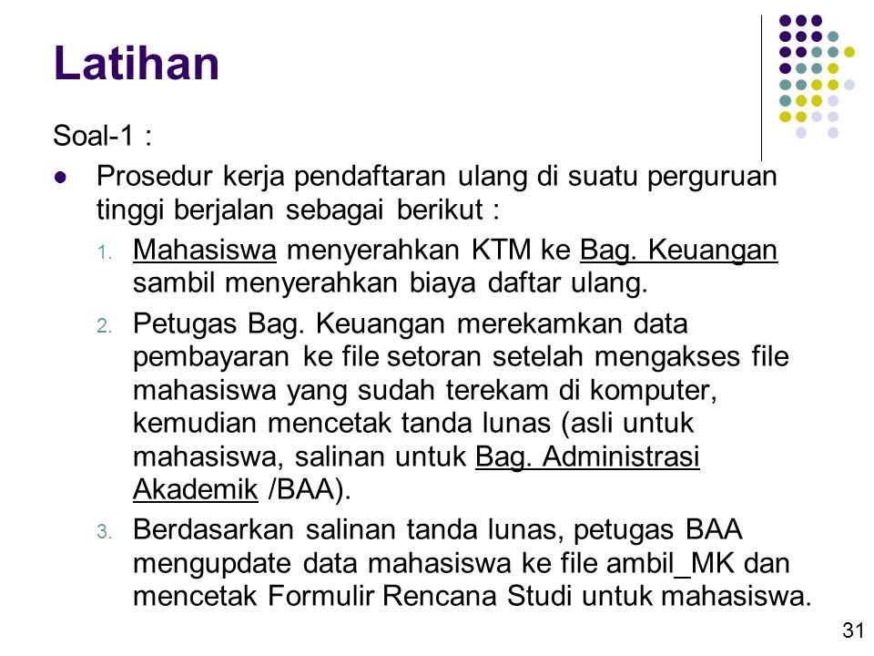 31 Latihan Soal-1 :  Prosedur kerja pendaftaran ulang di suatu perguruan tinggi berjalan sebagai berikut : 1. Mahasiswa menyerahkan KTM ke Bag. Keuan