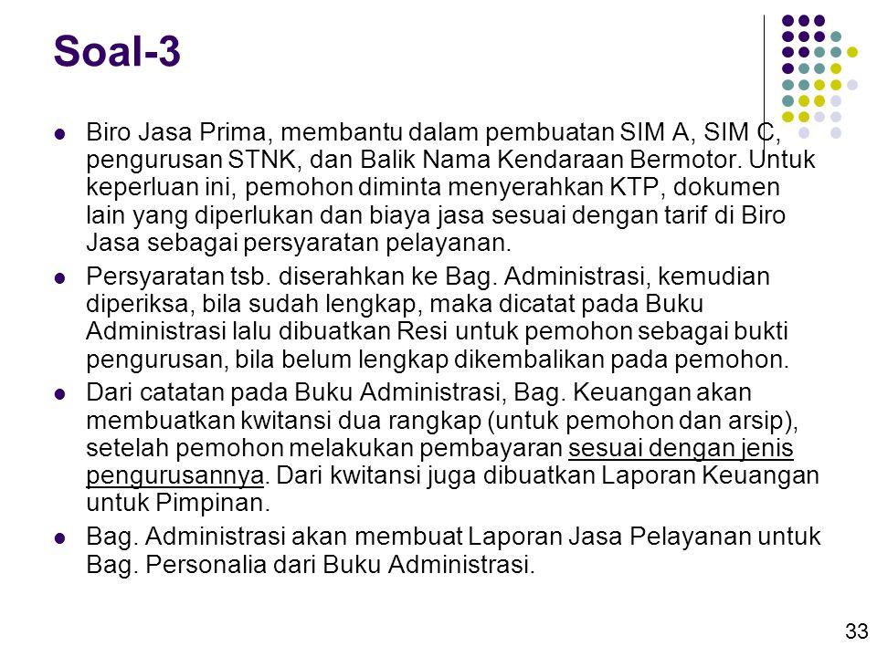 33 Soal-3  Biro Jasa Prima, membantu dalam pembuatan SIM A, SIM C, pengurusan STNK, dan Balik Nama Kendaraan Bermotor. Untuk keperluan ini, pemohon d