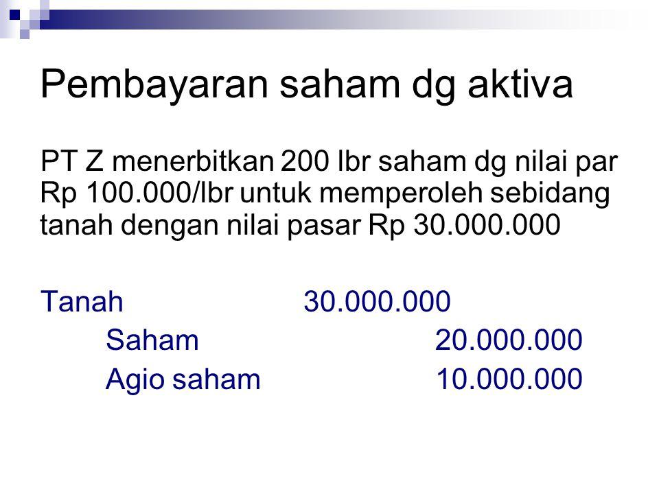 Pembayaran saham dg aktiva PT Z menerbitkan 200 lbr saham dg nilai par Rp 100.000/lbr untuk memperoleh sebidang tanah dengan nilai pasar Rp 30.000.000