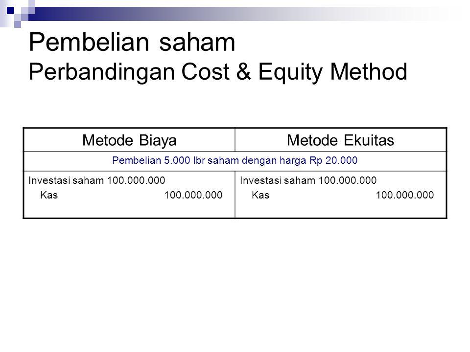 Pembelian saham Perbandingan Cost & Equity Method Metode BiayaMetode Ekuitas Pembelian 5.000 lbr saham dengan harga Rp 20.000 Investasi saham 100.000.