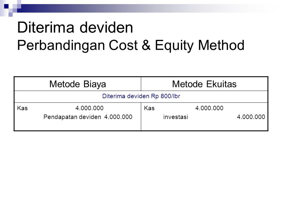 Diterima deviden Perbandingan Cost & Equity Method Metode BiayaMetode Ekuitas Diterima deviden Rp 800/lbr Kas 4.000.000 Pendapatan deviden 4.000.000 K