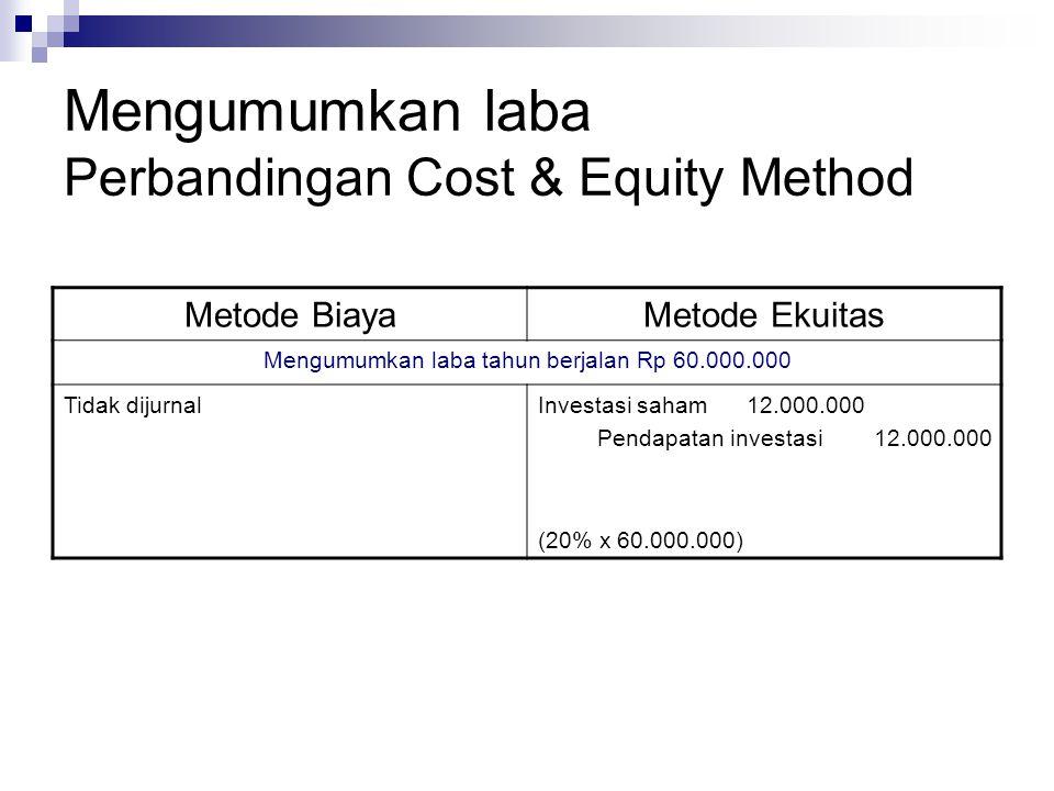 Mengumumkan laba Perbandingan Cost & Equity Method Metode BiayaMetode Ekuitas Mengumumkan laba tahun berjalan Rp 60.000.000 Tidak dijurnalInvestasi sa