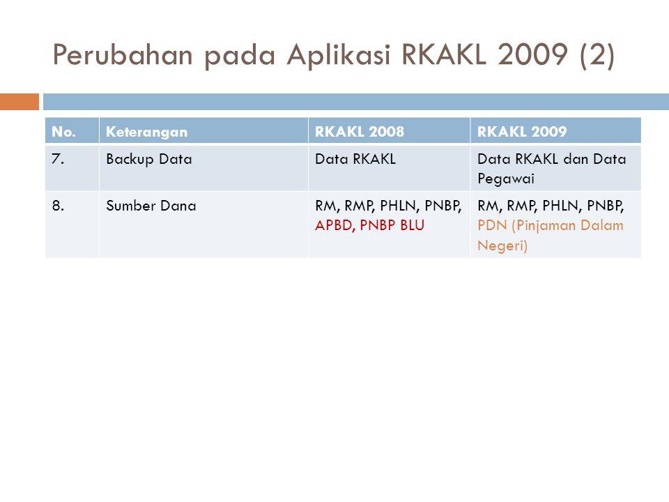 Perubahan pada Aplikasi RKAKL 2009 (2) No.KeteranganRKAKL 2008RKAKL 2009 7.Backup DataData RKAKLData RKAKL dan Data Pegawai 8.Sumber DanaRM, RMP, PHLN, PNBP, APBD, PNBP BLU RM, RMP, PHLN, PNBP, PDN (Pinjaman Dalam Negeri)