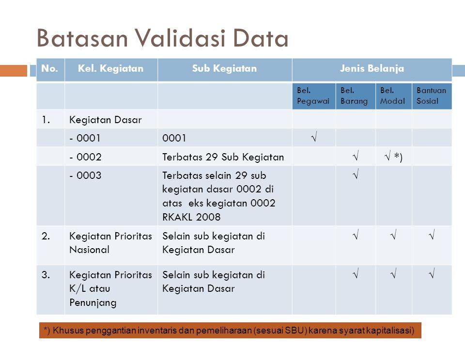 Batasan Validasi Data No.Kel. KegiatanSub KegiatanJenis Belanja Bel.