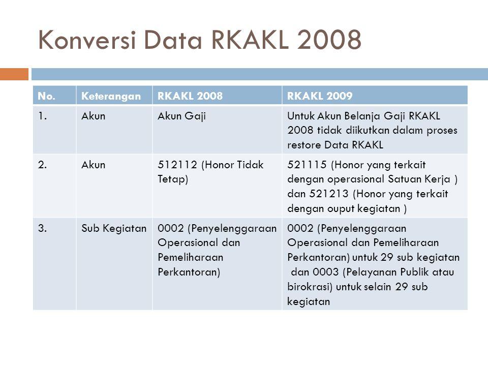 Konversi Data RKAKL 2008 No.KeteranganRKAKL 2008RKAKL 2009 1.AkunAkun GajiUntuk Akun Belanja Gaji RKAKL 2008 tidak diikutkan dalam proses restore Data RKAKL 2.Akun512112 (Honor Tidak Tetap) 521115 (Honor yang terkait dengan operasional Satuan Kerja ) dan 521213 (Honor yang terkait dengan ouput kegiatan ) 3.Sub Kegiatan0002 (Penyelenggaraan Operasional dan Pemeliharaan Perkantoran) 0002 (Penyelenggaraan Operasional dan Pemeliharaan Perkantoran) untuk 29 sub kegiatan dan 0003 (Pelayanan Publik atau birokrasi) untuk selain 29 sub kegiatan