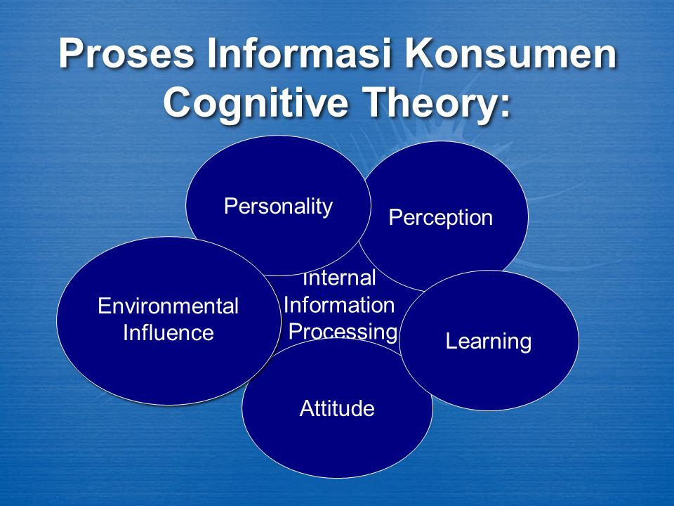 Proses Informasi Konsumen Cognitive Theory: Internal Information Processing Attitude Perception Personality Learning Environmental Influence Environme