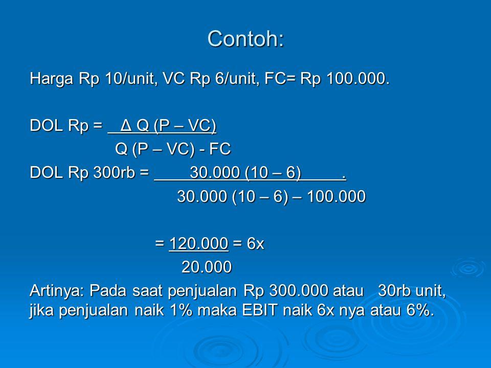 Contoh: Harga Rp 10/unit, VC Rp 6/unit, FC= Rp 100.000. DOL Rp = Δ Q (P – VC) Q (P – VC) - FC Q (P – VC) - FC DOL Rp 300rb = 30.000 (10 – 6). 30.000 (