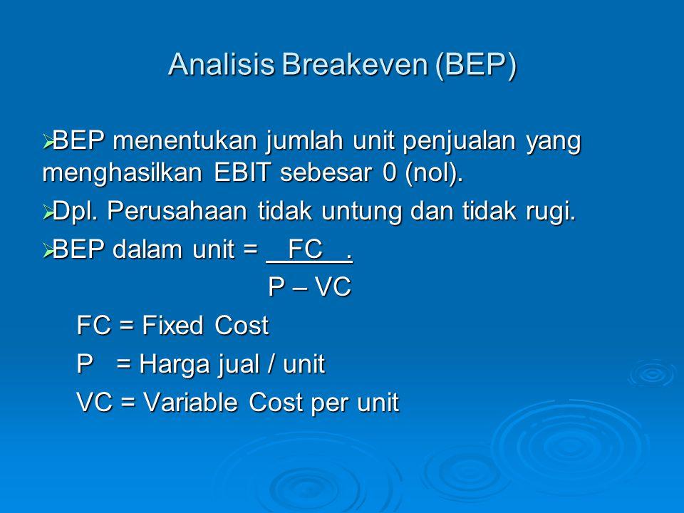 Analisis Breakeven (BEP)  BEP menentukan jumlah unit penjualan yang menghasilkan EBIT sebesar 0 (nol).  Dpl. Perusahaan tidak untung dan tidak rugi.