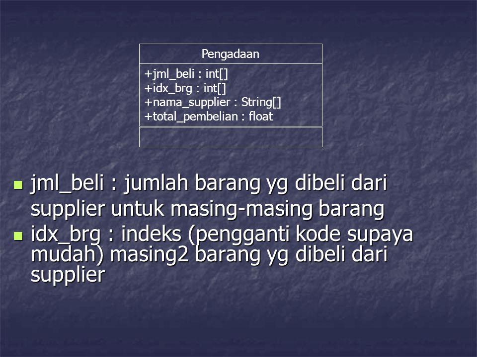 Pengadaan +jml_beli : int[] +idx_brg : int[] +nama_supplier : String[] +total_pembelian : float  jml_beli : jumlah barang yg dibeli dari supplier unt